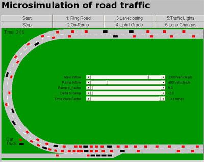 Roadsimulation
